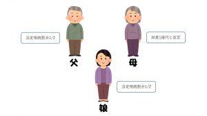 3人家族①